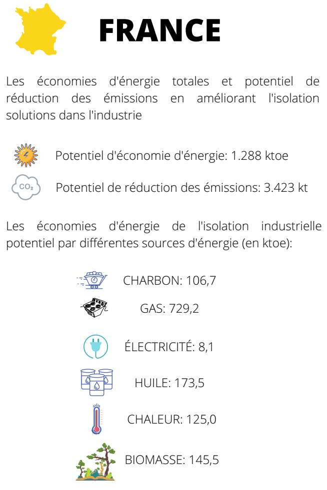 isolation-point-singuliers-france-infrographic-energie-reduction-potentiel