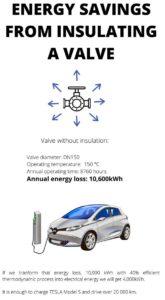 valve-insulation-energy-loss-infographic
